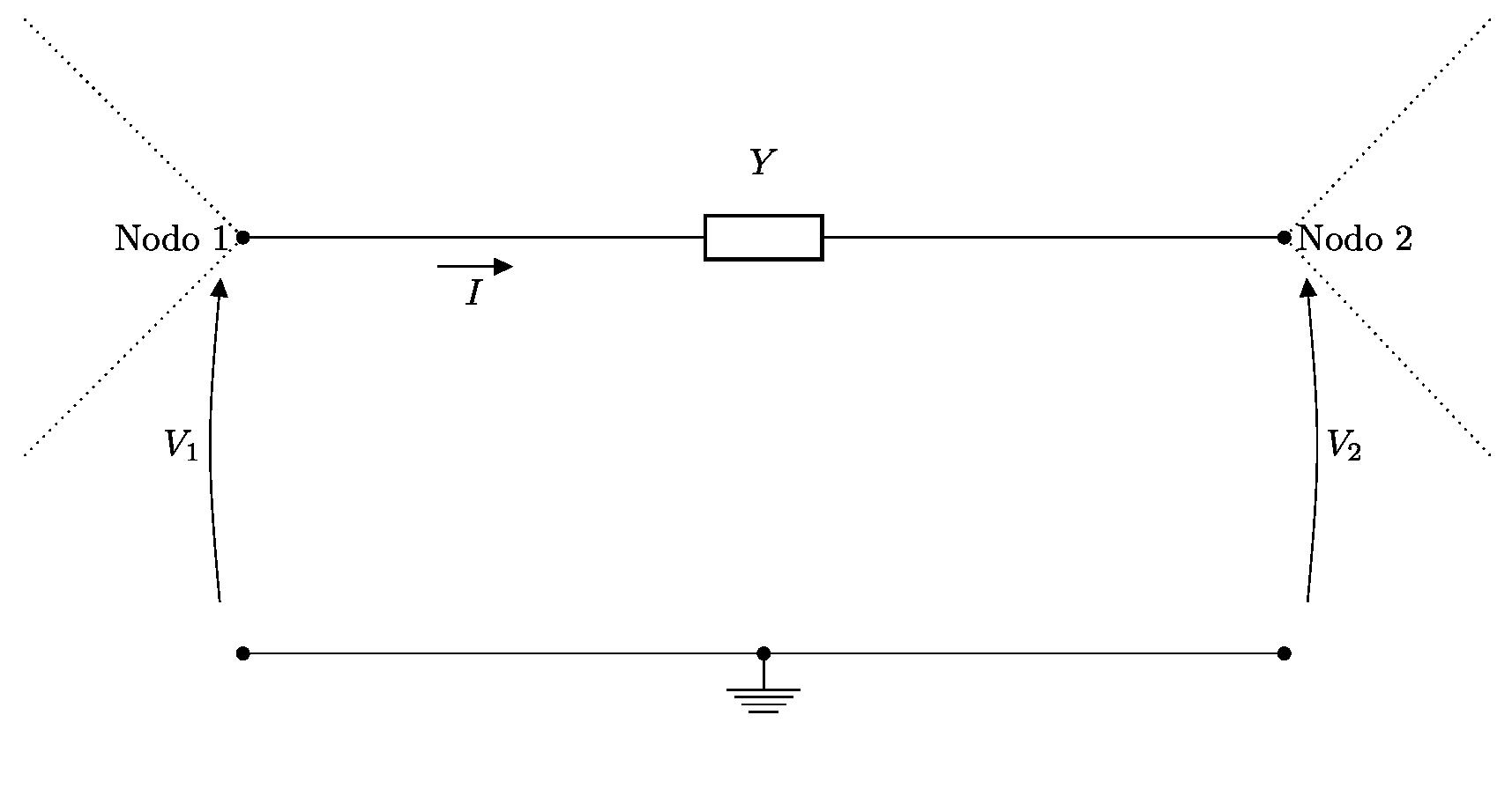 Effetto e Teorema di Miller