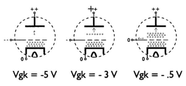 Triodo: circuito equivalente