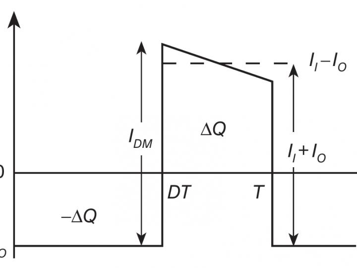 Onda trapezoidale: calcolo valore efficace e valore medio
